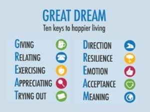 ten keys of living