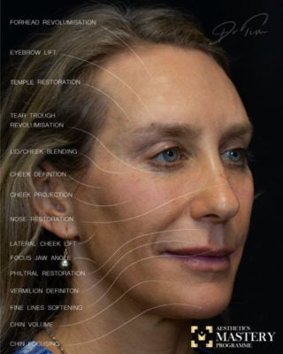 anti-ageing procedures